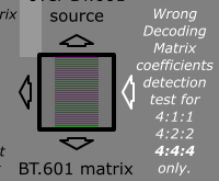Chroma_decoding_matrix.png