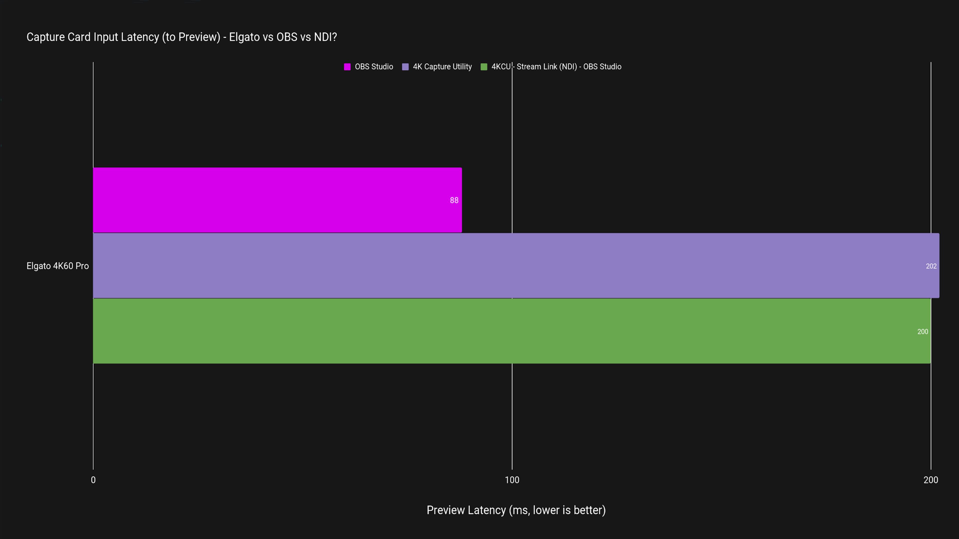 Elgato vs NDI.jpg