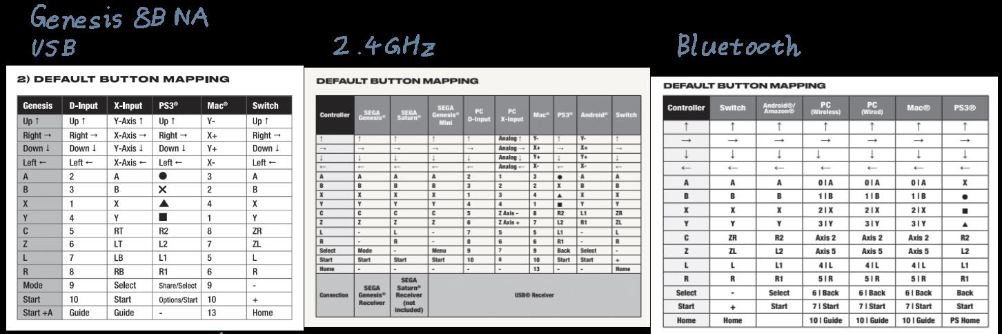 rb-genesis-manual-tables.png