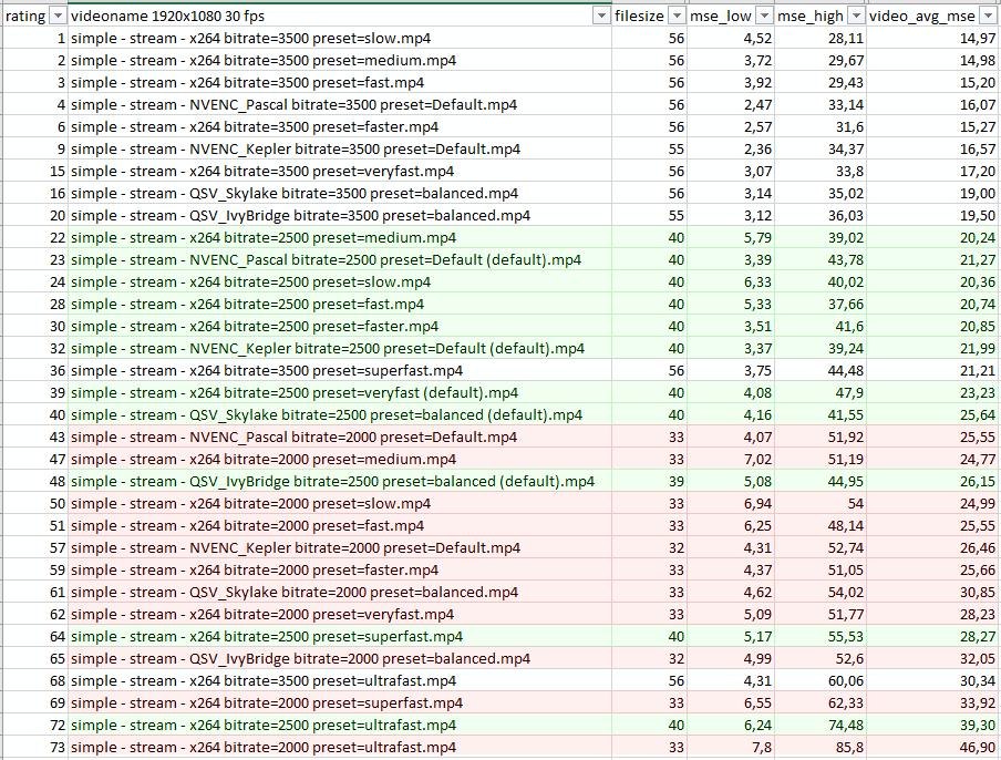 stream encoder comparison 1920x1080 30fps.png